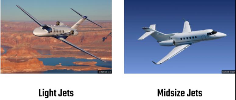 Midsized Jets
